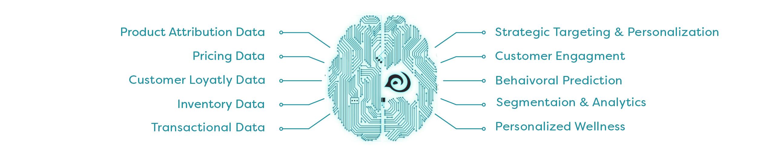 Customer intelligence platform header